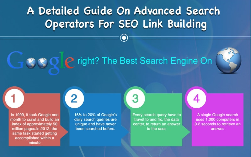 Advanced Link Building Opportunities